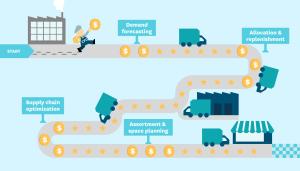 #TRANSFO - La transformation digitale de la Supply chain : un enjeu pour les PME - By CCI Hauts de Seine @ CCI NAnterrre