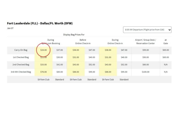 Baggage fare chart for Spirit Airlines