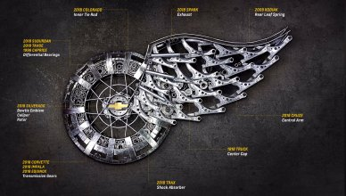 "Revealing Wheels & Wings: A Chevrolet Tribute To The Iconic Detroit Red Wings ""winged Wheel"" Logo"