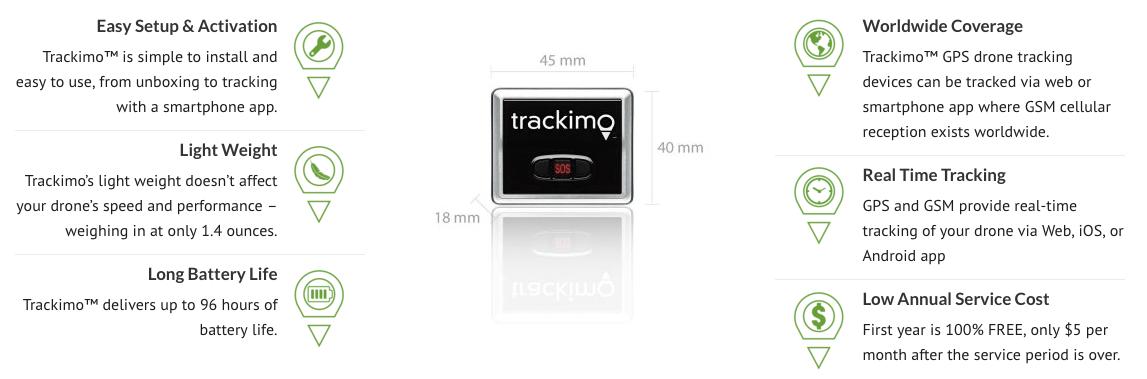 Trackimo Image 2