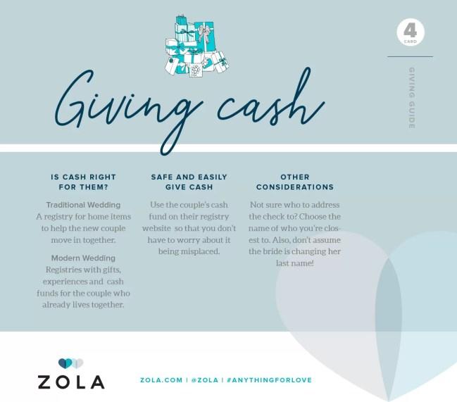 zola wedding registry, giving cash as a wedding gift