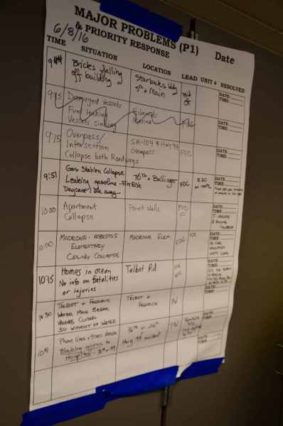 A list of Priority 1 incidents during the exercise.