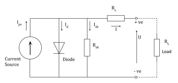 photoelectric cell wiring diagram lima bean seed part photovoltaic pv electrical calculations module equivalent circuit