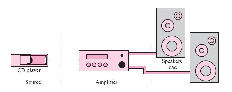ideal op amp characteristics