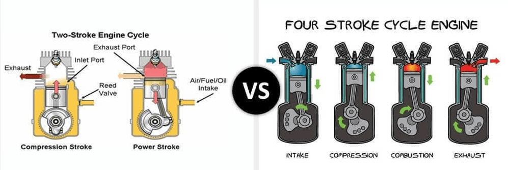 what is the difference between 2 stroke and 4 stroke