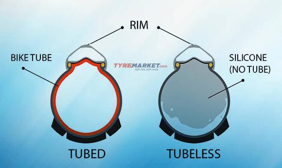 tubeless vs tube tyres