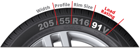 tyre load capacity