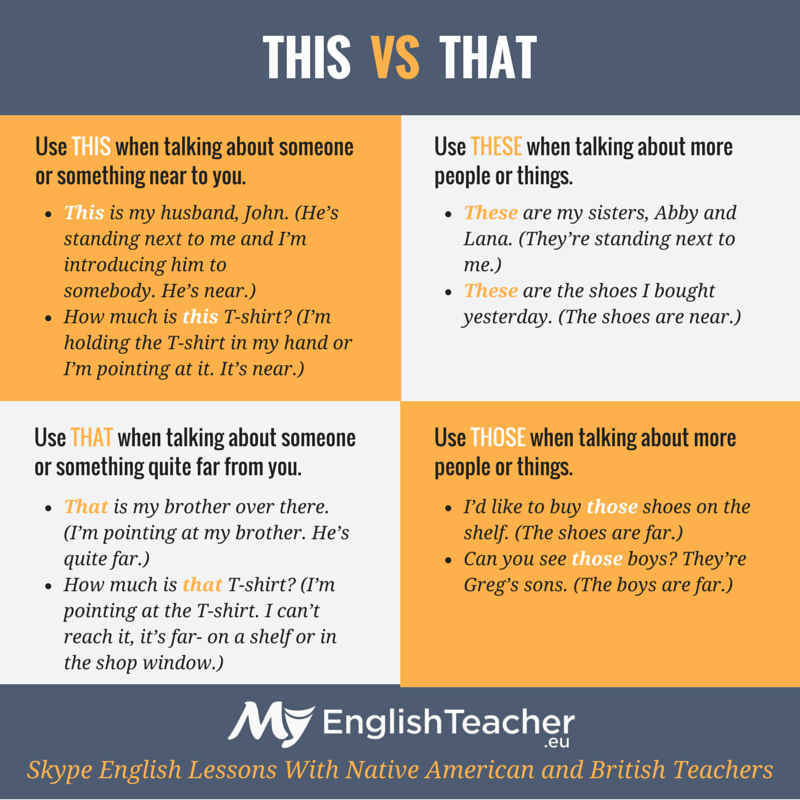 When To Use This (these) And That (those) In English