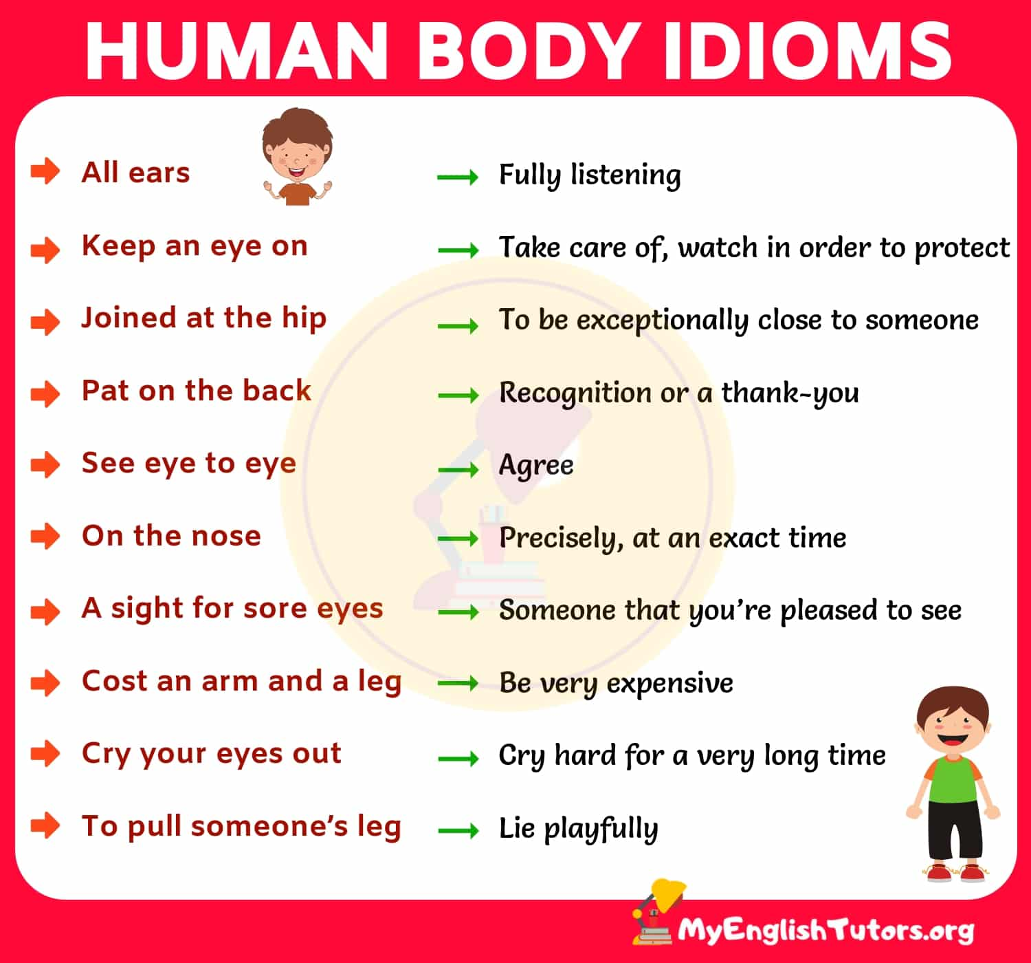 10 Interesting Idioms With Body Parts In English