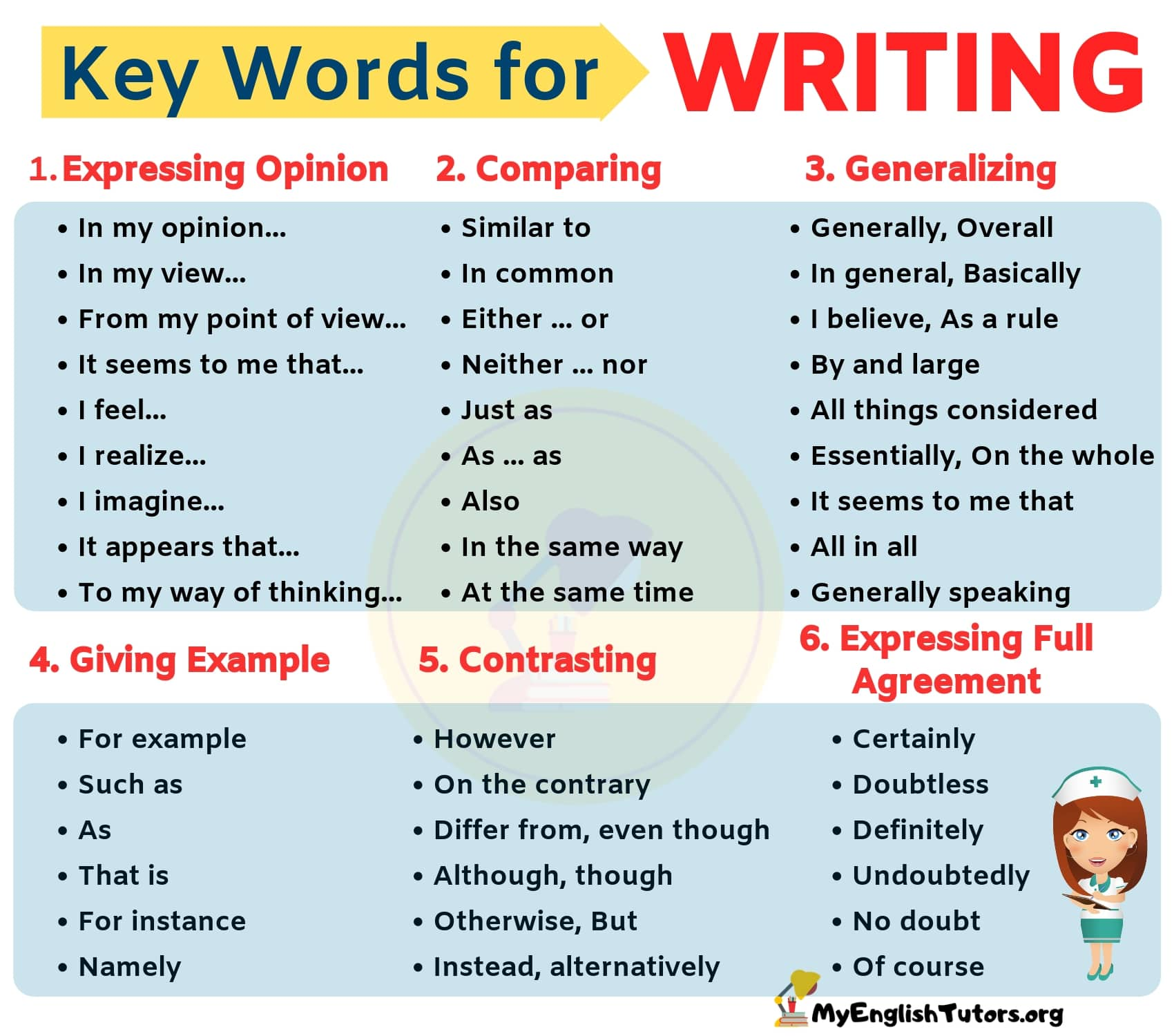 Linking Words Key Words For Writing In English