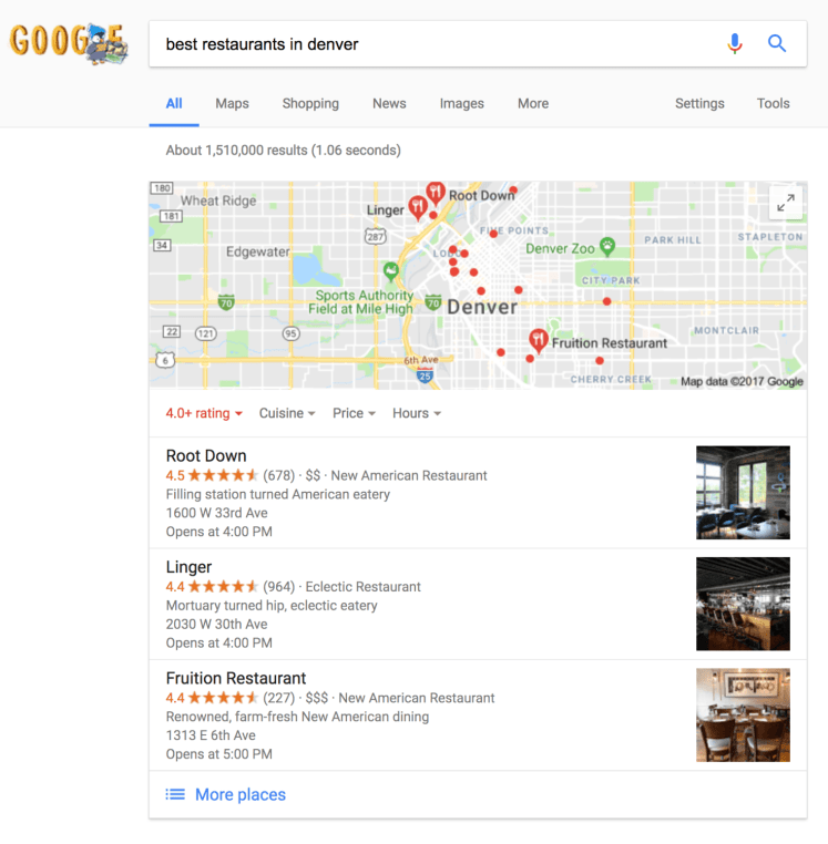 Out of 1.5 million results, these 3 restaurants landed at the top. Those Google Reviews are a major reason.