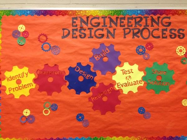 Engineering Design Process . Myers' Stem Class