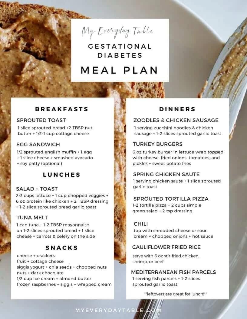 gestational diabetes meal plan - my everyday table