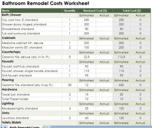 Hgtvremodels' bathroom planning guide breaks down the costs you should expect when renovating your bathroom. household budget spreadsheet Archives - My Excel Templates