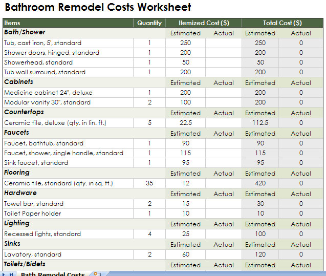 estimated cost of remodeling a bathroom