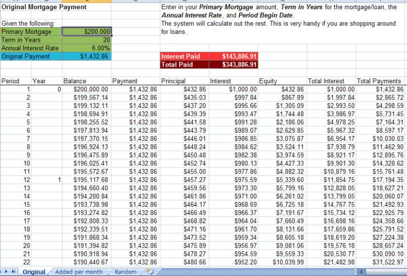 Loan Amortization Table Excel Formulas  WwwNapmaNet