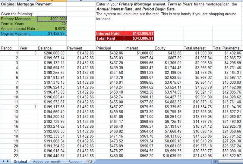 Loan Amortization Table Excel Formulas  WwwNapmaNet
