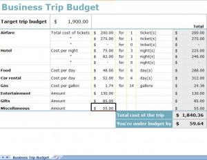 Business Trip Budget Spreadsheet | Business Budget Worksheet