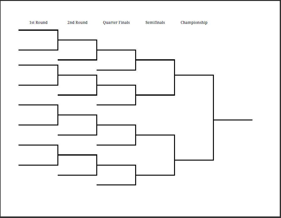 Printable PDF Blank Big East Tournament Bracket