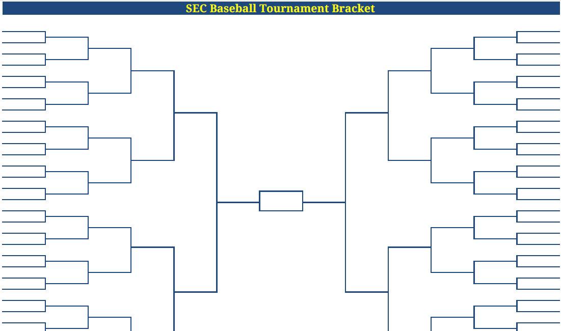Printable Blank PDF SEC Baseball Tournament Bracket  sec baseball bracket