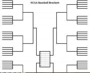 2016 Printable NCAA Baseball Regionals PDF Bracket