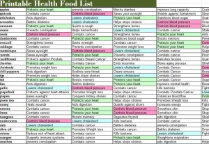 Printable Health Food List  Health Food List