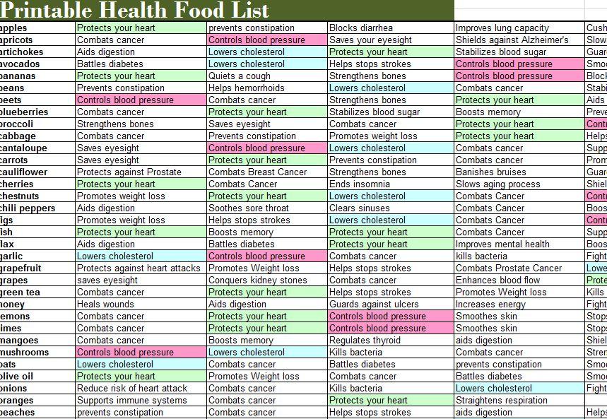 Atkins Diet Food List For Seniors