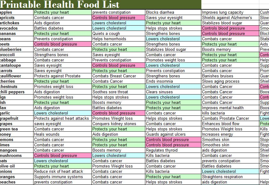 Glycemic Load Food List Pdf Foodfash Co