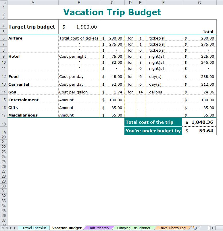 vacation expense planner