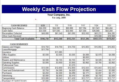 Cash Flow Template | Cash Flow Projection Template