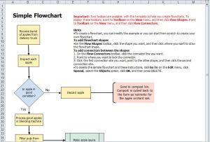 Flow Chart Template | Excel Flow Chart | Flow Chart Excel