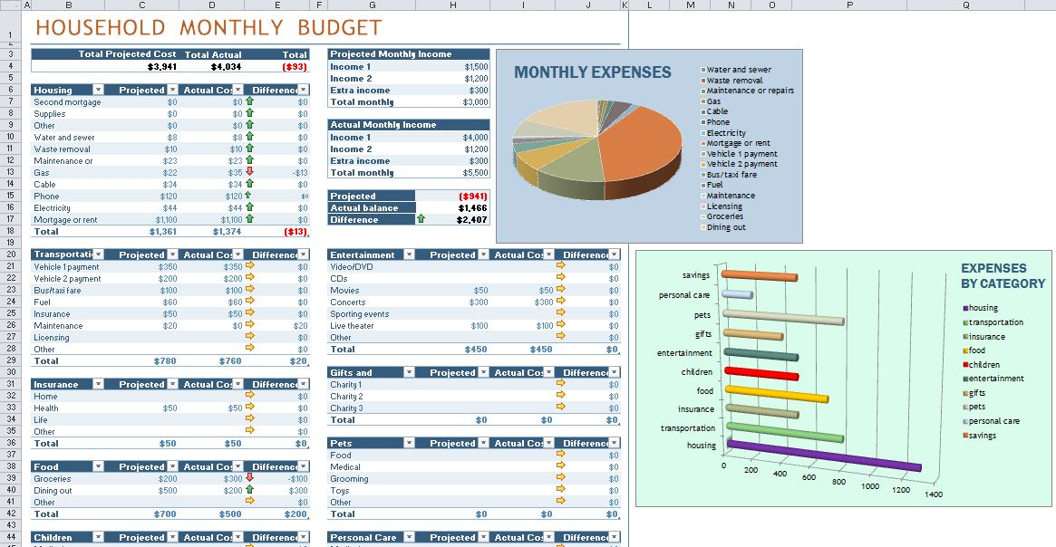 family monthly budget template