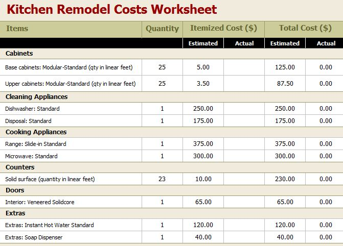 remodeling cost calculator