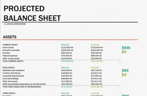 Projected Balance Sheet Projected Balance Sheet Template