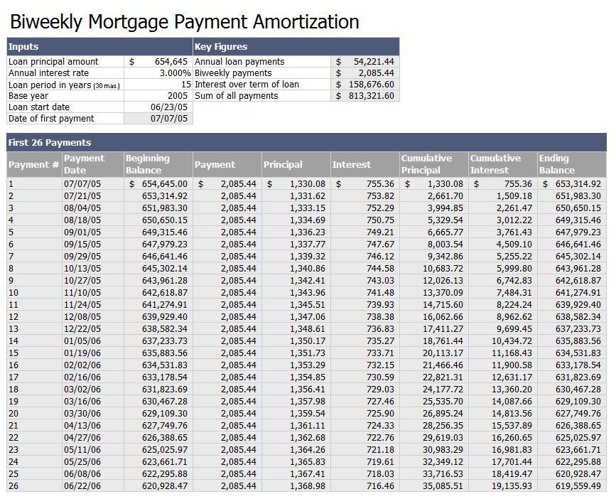 printable loan amortization schedule