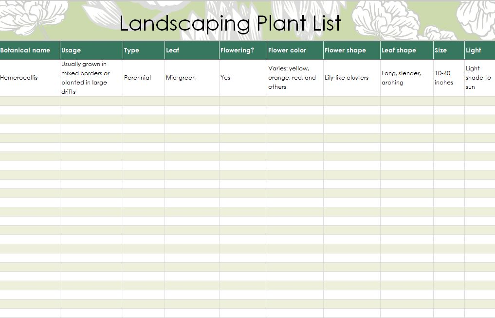 Landscape Plants List  List of Landscape Plants