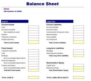 Sort sheet by column a, a → z. Simple Balance Sheet Template Simple Balance Sheet