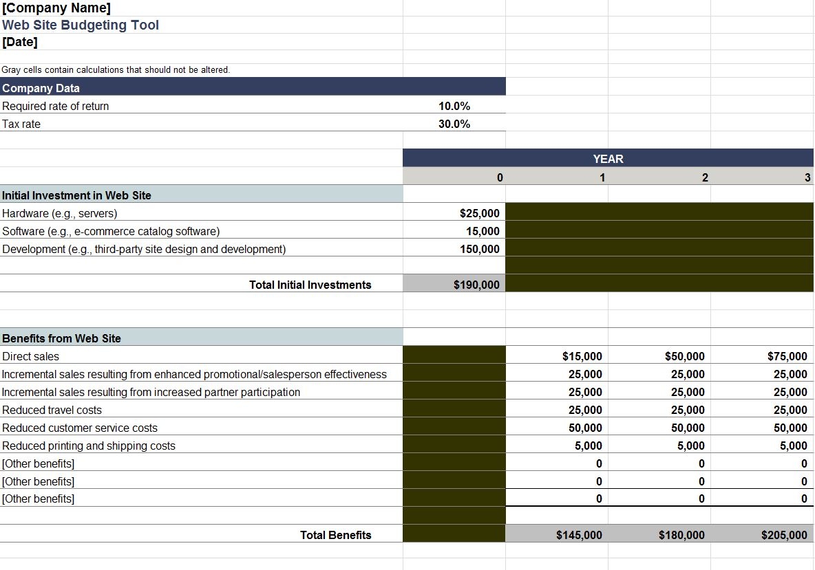 Personal Monthly Budget Template