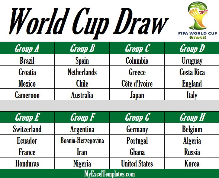 World Cup Draw World Cup Draw Sheet