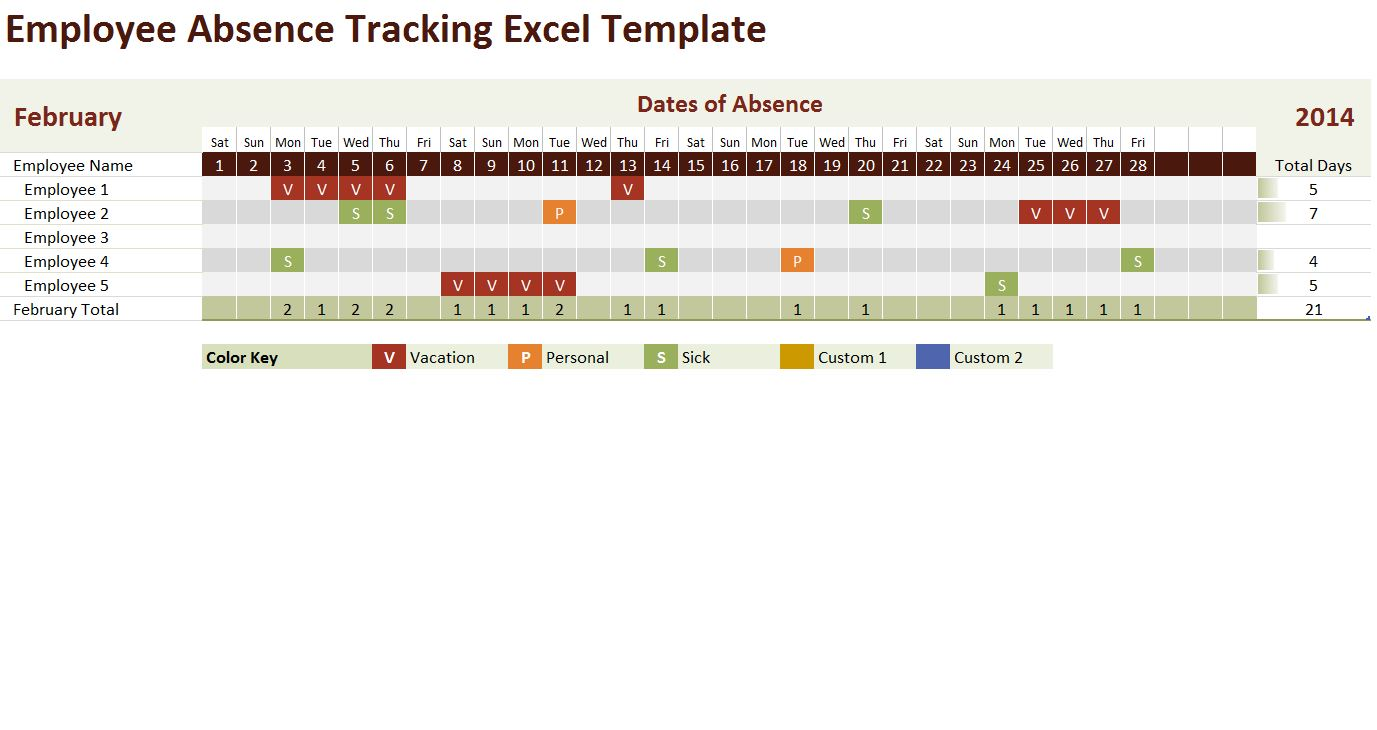 2014 Employee Absence Tracking Excel Template