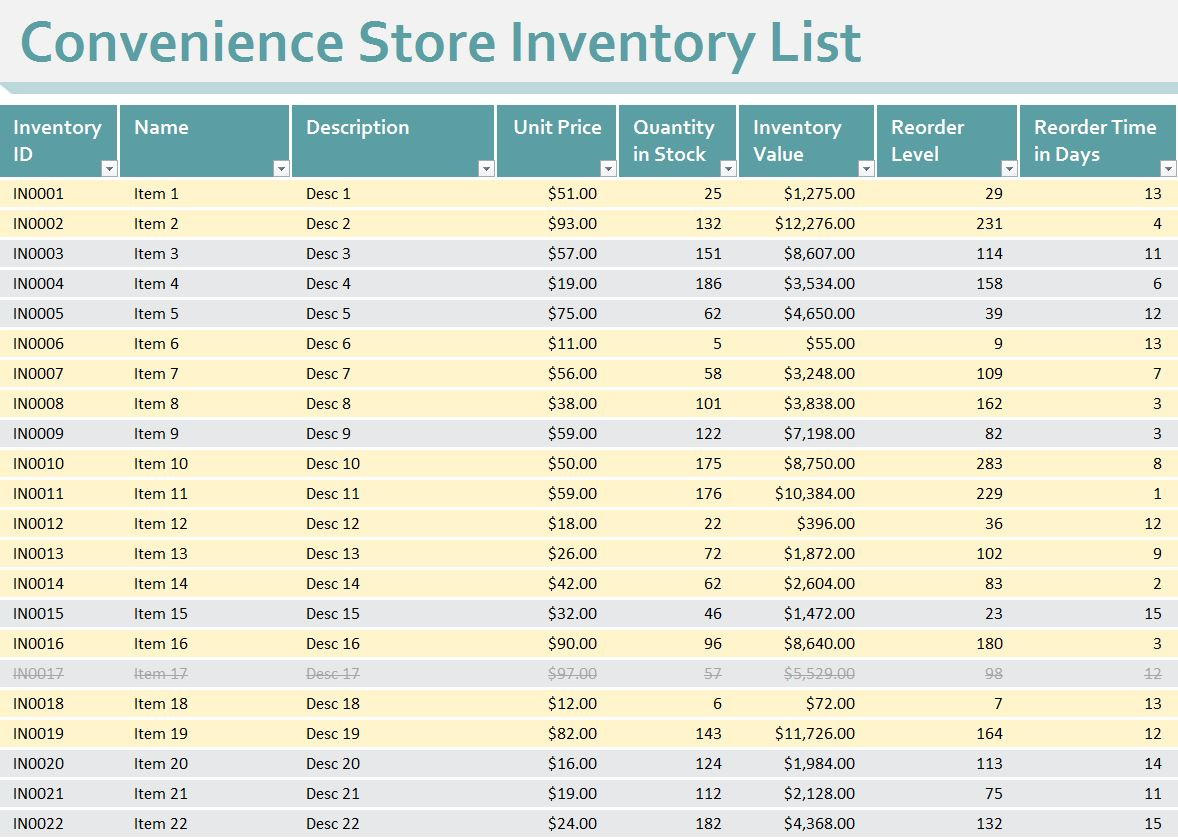Convenience Store Inventory List Template