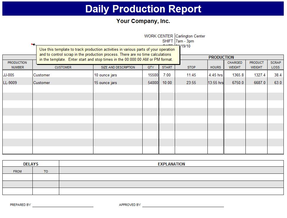 Daily Production Report  Daily Production Report Template