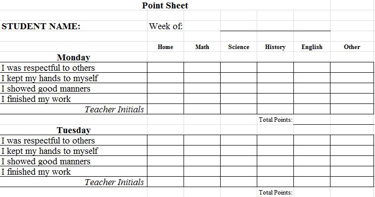 Student Behavior Sheet Template