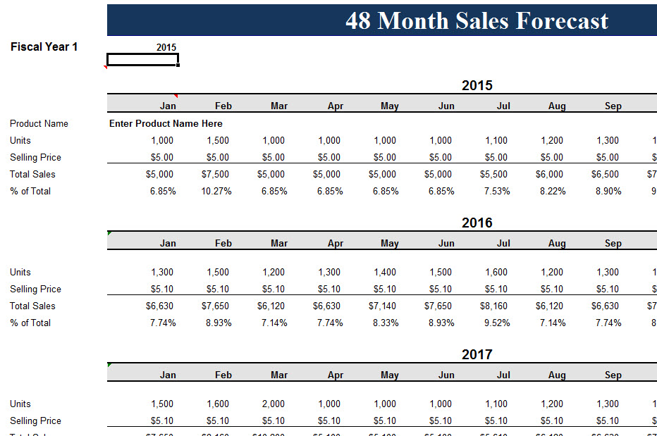 48 Month Sales Record Forecast  My Excel Templates
