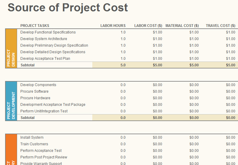 Project Management Budget Template  My Excel Templates