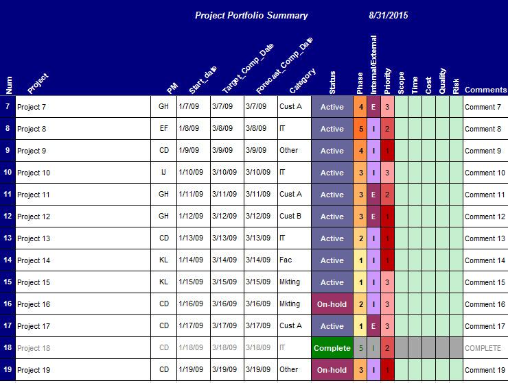 Project Management Portfolio - My Excel Templates