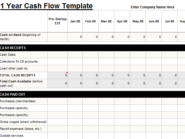 1 Year Cash Flow Template My Excel Templates