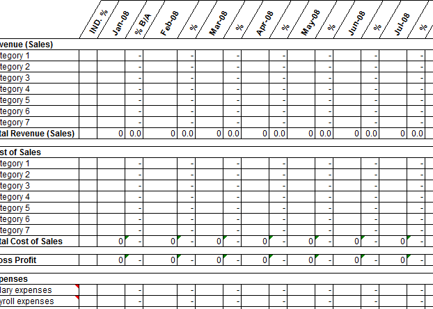12 month profit and loss projection excel template