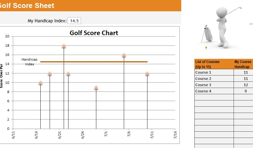 Golf Score Tracker Template  My Excel Templates