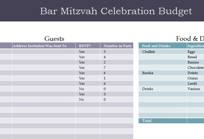 Bar Mitzvah Celebration Budget My Excel Templates